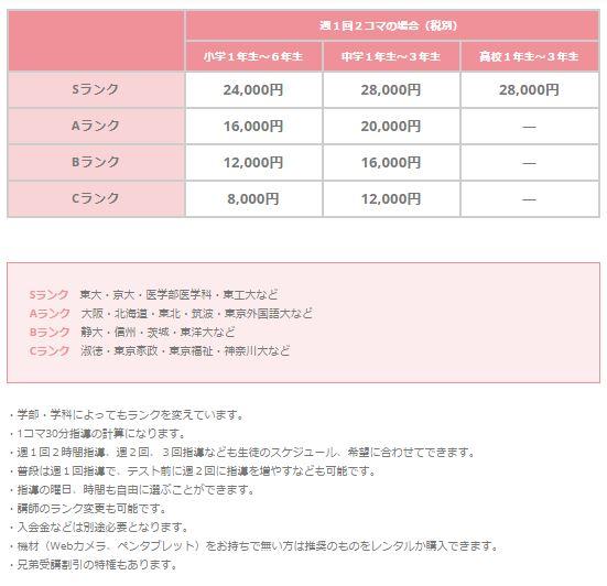 e-Live料金表2