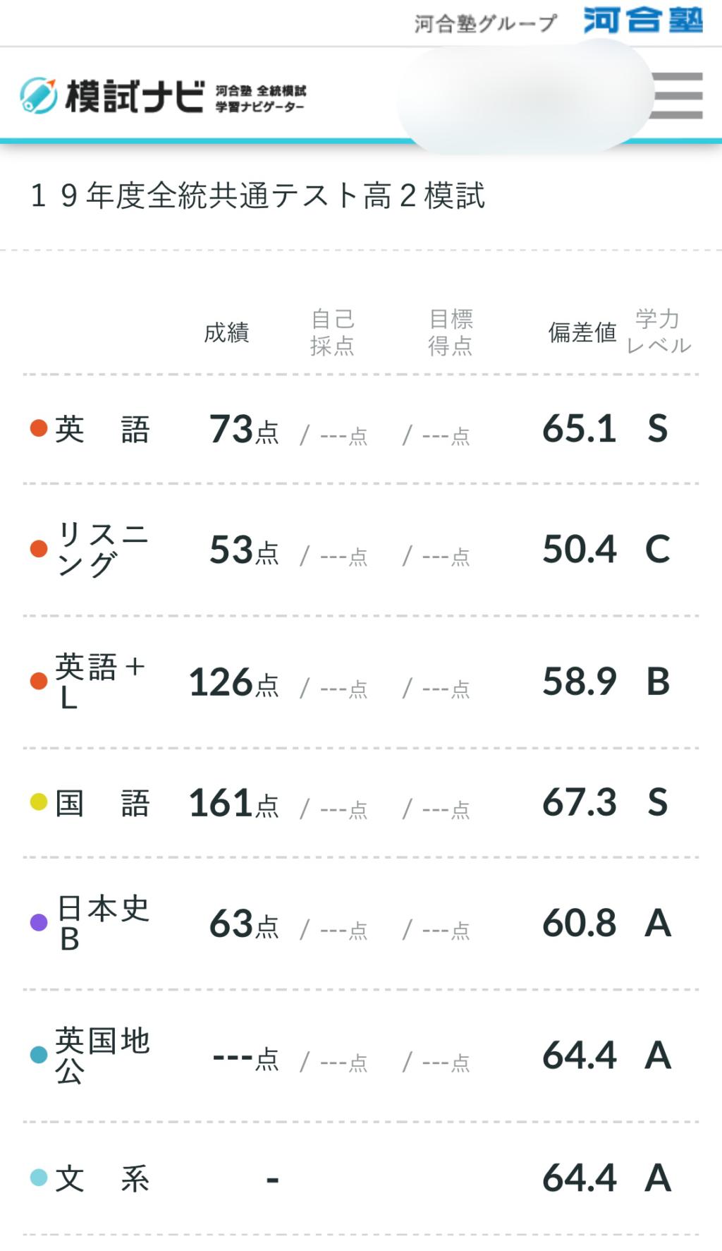 河合塾 全 統 共通 テスト 模試 高3生・高卒生対象模試 模試ラインアップ