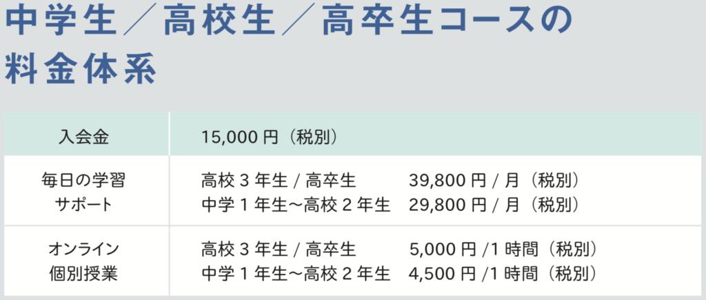 study coach料金表(中高生)