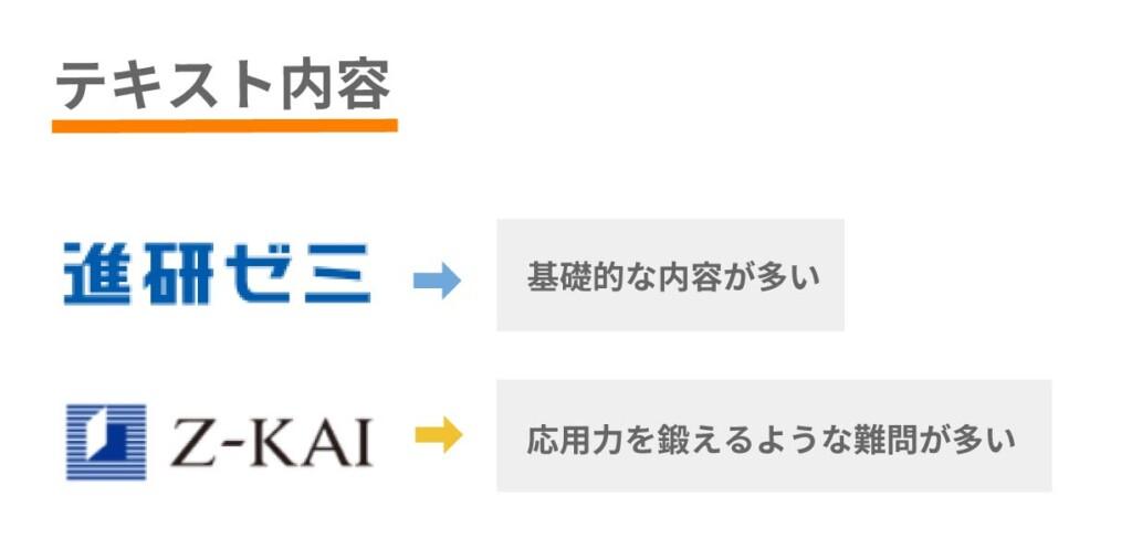 進研ゼミ・Z会テキストの違いの図
